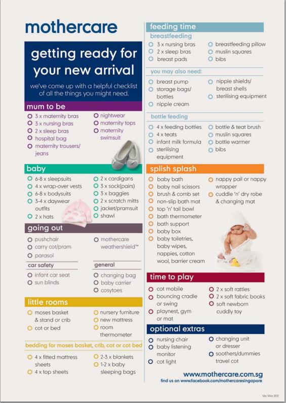 mothercare checklist